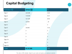Capital Budgeting Ppt PowerPoint Presentation File Example File