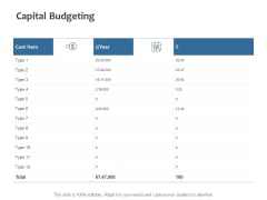 Capital Budgeting Ppt PowerPoint Presentation Summary Sample