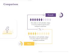 Capital Consumption Adjustment Comparison Information PDF