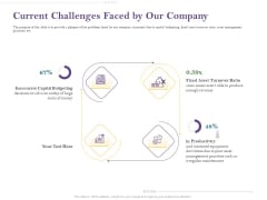 Capital Consumption Adjustment Current Challenges Faced By Our Company Demonstration PDF