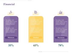 Capital Consumption Adjustment Financial Professional PDF