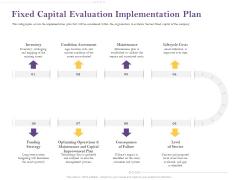 Capital Consumption Adjustment Fixed Capital Evaluation Implementation Plan Structure PDF
