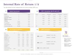 Capital Consumption Adjustment Internal Rate Of Return Flow Elements PDF