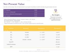 Capital Consumption Adjustment Net Present Value Background PDF