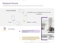Capital Consumption Adjustment Payback Period Demonstration PDF