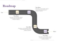 Capital Consumption Adjustment Roadmap Background PDF