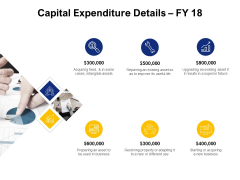 Capital Expenditure Details Fy 18 Ppt PowerPoint Presentation Styles Designs