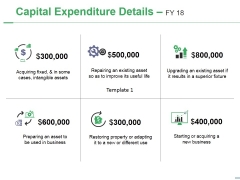Capital Expenditure Details Ppt PowerPoint Presentation Infographics Guide