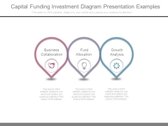 Capital Funding Investment Diagram Presentation Examples