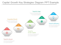 Capital Growth Key Strategies Diagram Ppt Example