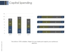 Capital Spending Ppt PowerPoint Presentation Designs