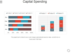 Capital Spending Ppt PowerPoint Presentation Infographics Show