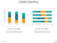 Capital Spending Ppt PowerPoint Presentation Portfolio Styles