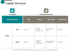 capital structure business ppt powerpoint presentation summary sample