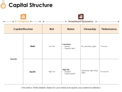 Capital Structure Ppt PowerPoint Presentation Gallery Gridlines