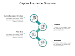 Captive Insurance Structure Ppt PowerPoint Presentation Infographics Format Ideas Cpb Pdf