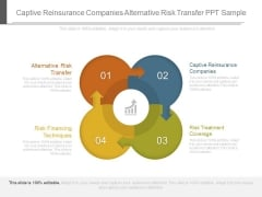 Captive Reinsurance Companies Alternative Risk Transfer Ppt Sample