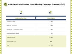 Capture Business Events Additional Services For Event Filming Coverage Proposal Ppt Outline Smartart PDF
