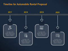 Car Hiring Timeline For Automobile Rental Proposal Ppt Layouts Deck PDF