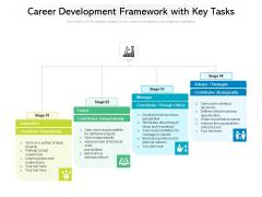 Career Development Framework With Key Tasks Ppt PowerPoint Presentation File Visuals PDF