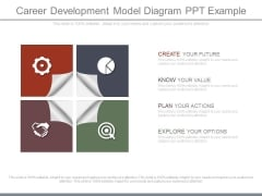 Career Development Model Diagram Ppt Example