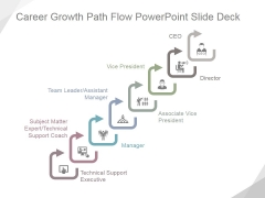 Career Growth Path Flow Ppt PowerPoint Presentation Templates