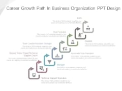 Career Growth Path In Business Organization Ppt Design
