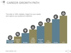Career Growth Path Ppt PowerPoint Presentation Examples