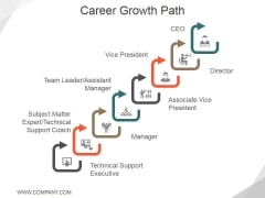Career Growth Path Ppt PowerPoint Presentation Infographics Deck