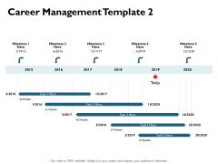 Career Management Milestone Ppt PowerPoint Presentation Summary Portrait
