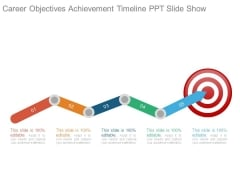 Career Objectives Achievbement Timeline Ppt Slide Show