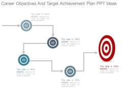 Career Objectives And Target Achievement Plan Ppt Ideas