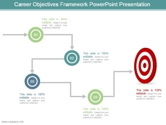 Career Objectives Framework Powerpoint Presentation