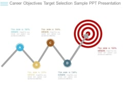 Career Objectives Target Selection Sample Ppt Presentation