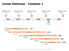 Career Pathways 2015 To 2020 Ppt PowerPoint Presentation Professional Elements