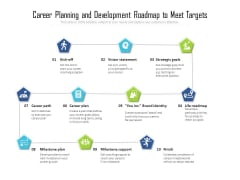 Career Planning And Development Roadmap To Meet Targets Ppt PowerPoint Presentation File Structure PDF