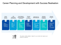 Career Planning And Development With Success Realisation Ppt PowerPoint Presentation File Professional PDF