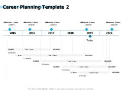 Career Planning Milestone Ppt PowerPoint Presentation Slides Background