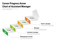 Career Progress Arrow Chart Of Assistant Manager Ppt PowerPoint Presentation File Graphics Example PDF
