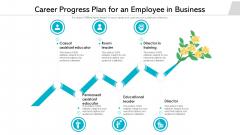 Career Progress Plan For An Employee In Business Ppt PowerPoint Presentation File Model PDF