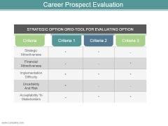 Career Prospect Evaluation Powerpoint Presentation Examples