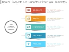 Career Prospects For Graduates Powerpoint Templates