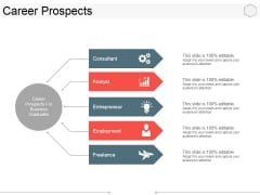 Career Prospects Ppt PowerPoint Presentation Layouts Example File
