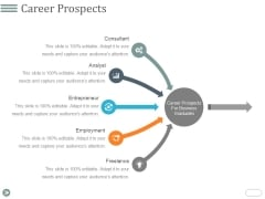 Career Prospects Ppt PowerPoint Presentation Outline Visuals