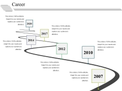 Career Template 2 Ppt PowerPoint Presentation Infographics Display