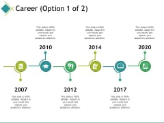 Career Template Ppt PowerPoint Presentation Gallery Pictures