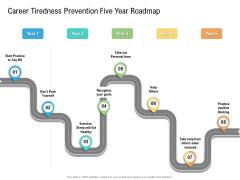 Career Tiredness Prevention Five Year Roadmap Ideas Microsoft