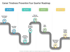 Career Tiredness Prevention Four Quarter Roadmap Demonstration Structure