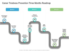 Career Tiredness Prevention Three Months Roadmap Introduction Template