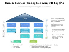 Cascade Business Planning Framework With Key Kpis Ppt PowerPoint Presentation Gallery Styles PDF